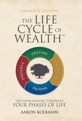 The Life Cycle of Wealth: Decision-Making Through Four Phases of Life