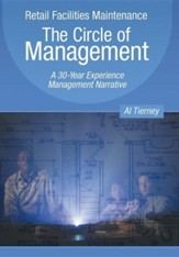 Retail Facilities Maintenance: The Circle of Management: A 30-Year Experience Management Narrative