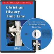 Christian History Time Line - PowerPoint® [Download]  [Download] -