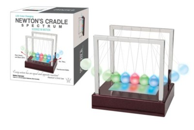 Newton's Cradle Spectrum   -