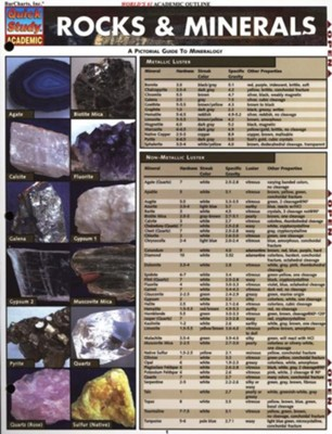 Rocks & Minerals Quick Study Chart   -     By: Homeschool