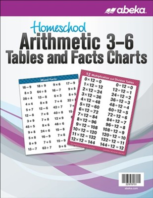Abeka Homeschool Arithmetic 3-6 Tables and Fact Charts    -