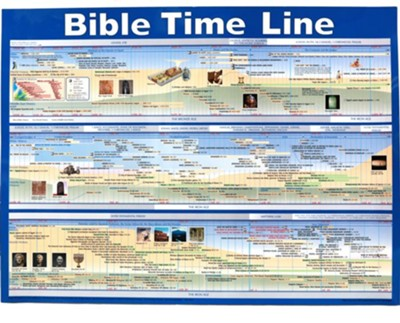 Bible Time Line Laminated Wall Chart   -