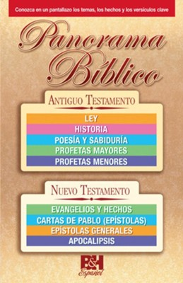 Bible Overview - spanish edition   -