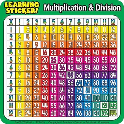 Multiplication-Division Learning Stickers  -