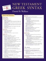 New Testament Greek Syntax Laminated Sheet - eBook