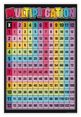 Multiplication Chart (13 X 19)