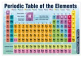 Periodic Table of Elements (13 X 19)