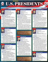 U.S. Presidents: Quickstudy Laminated Reference Guide