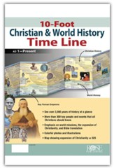 Christian & World History Timeline - PDF Download [Download]
