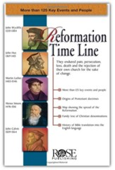 Reformation Time Line PDF - Download up to 250 - PDF Download [Download]