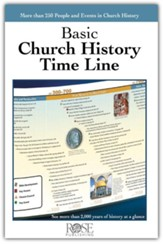 Basic Church History Time Line PDF - Download up to 250 - PDF Download [Download]