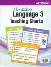 Homeschool Language 3 Teaching Charts