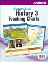 Homeschool History 3 Teaching Charts