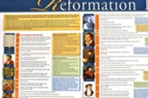 Reformation Time Line Laminated Wall  Chart