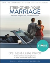 Strengthen Your Marriage: Personal Insights into Your Relationship