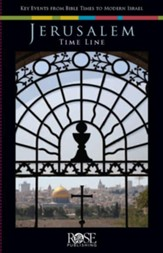 Jerusalem Time Line - PDF Download [Download]