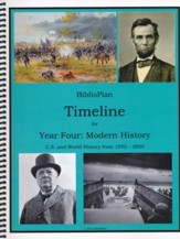 BiblioPlan Timeline for Year Four: Modern History (2016  Update)