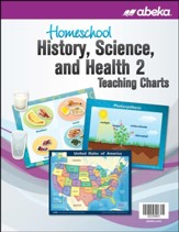 Homeschool History, Science, and Health 2 Teaching Charts