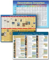 Church History Wall Chart Pack