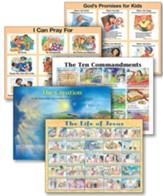 Kids Resources Wall Chart Pack 2