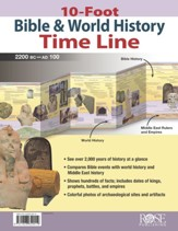 10-Foot Bible & World History Timeline