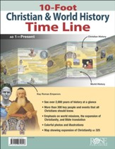 Giant 10-Ft Christian & World History Time Line