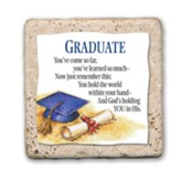 Graduate Sentiment Tile