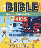 Bible Infographics for Kids, Volume 2: Light and Dark, Heroes and Villains, and Mind-Blowing Bible Facts - Slightly Imperfect