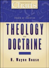 Charts of Christian Theology and Doctrine - eBook