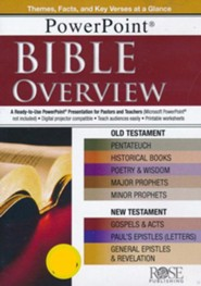 Bible Overview: PowerPoint® [Download]