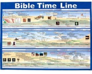 Bible Time Line Laminated Wall Chart