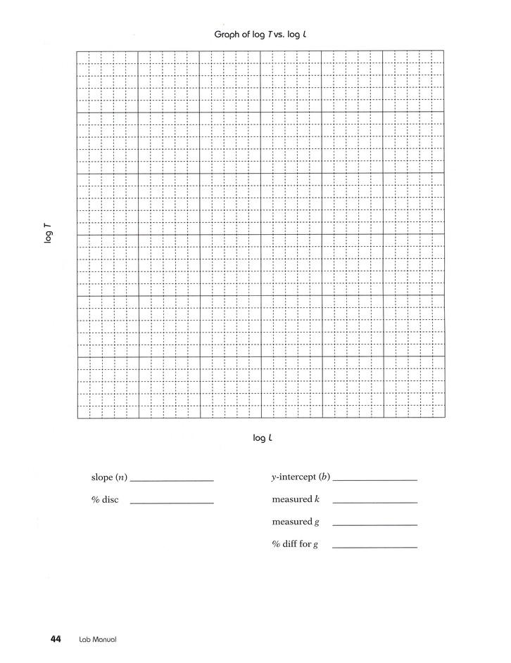 Abeka Physics: The Foundational Science Laboratory Manual