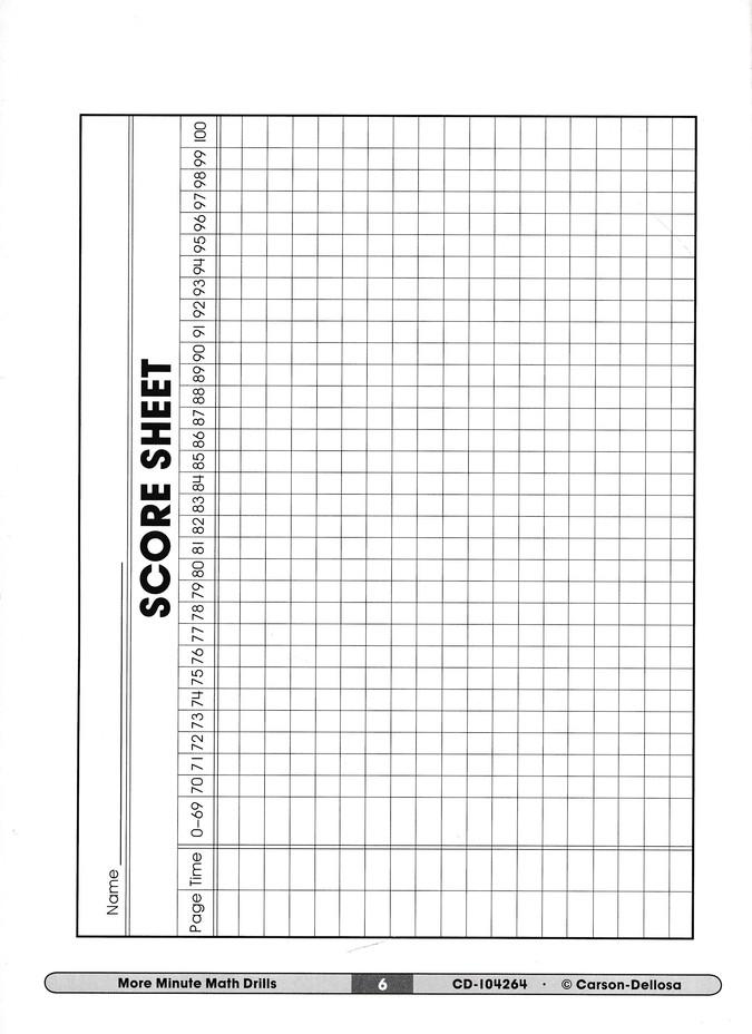 More Minute Math Drills: Addition & Subtraction, Grades 1-3 ...