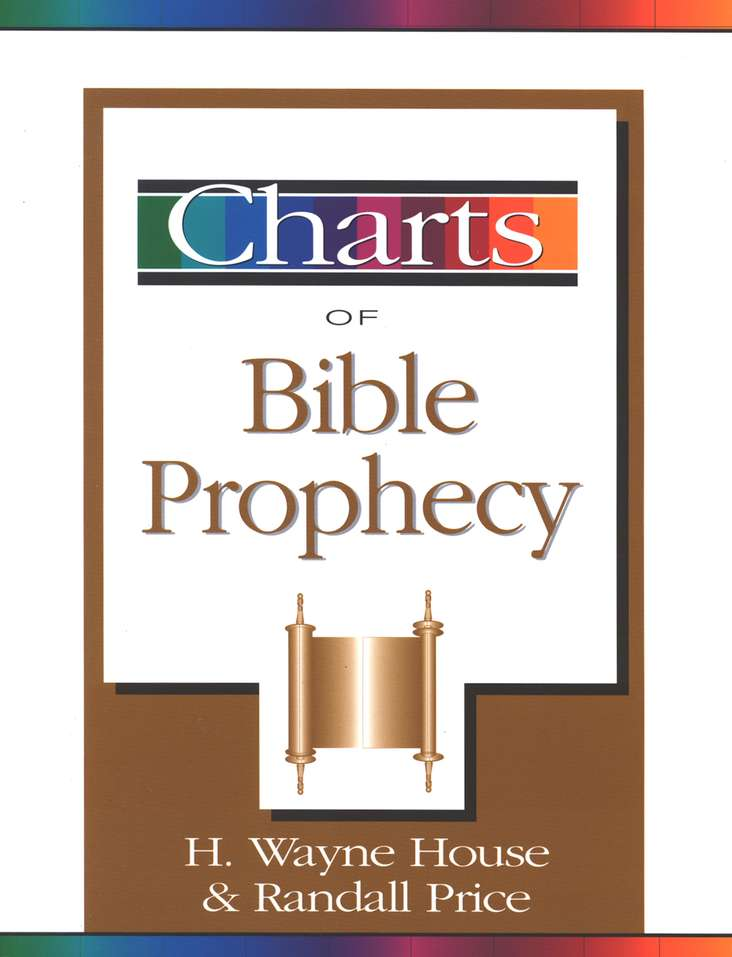 Charts of Bible Prophecy