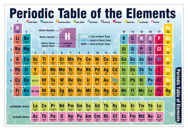 Periodic Table Of Elements 13 X 19