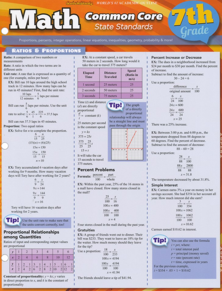 7th grade math common core state standards quickstudy chart 7th grade math common core state standards quickstudy chart 9781423217695 christianbook fandeluxe Image collections