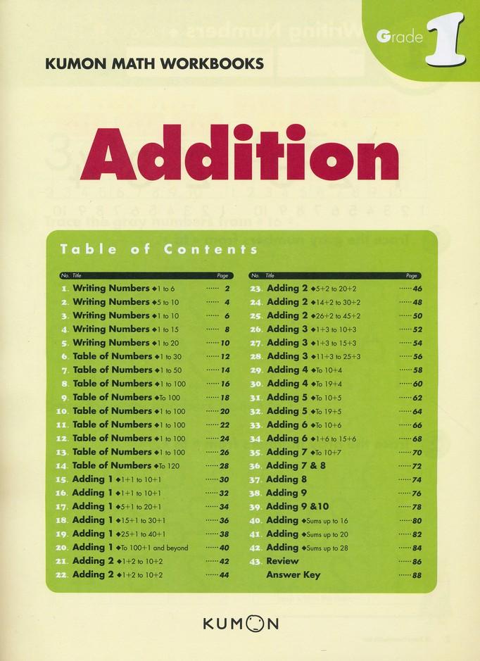 Addition, Grade 1 - Kumon Math Workbooks