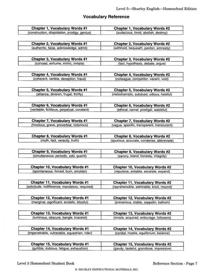 Shurley English Level 5 Kit