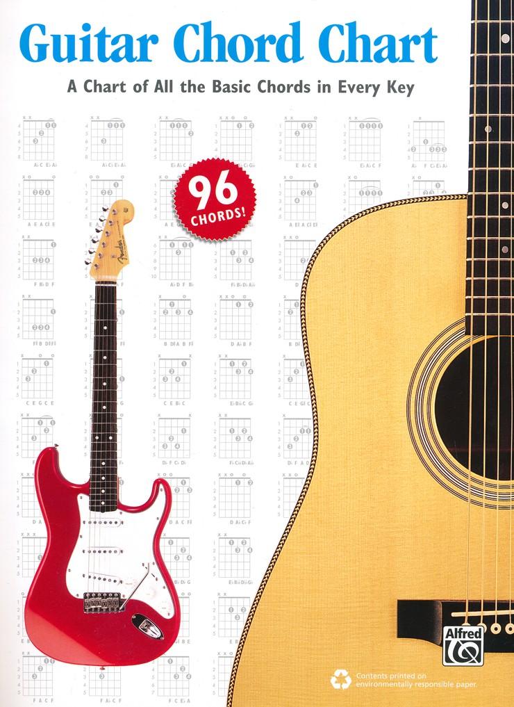 Guitar Chord Chart Ron Manus 9781470619084 Christianbook