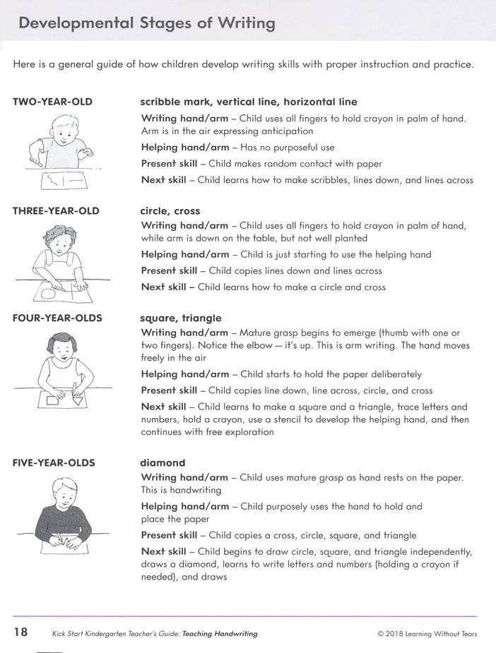 and Pencils for Little Hands Includes Kick Start Kindergarten Student Workbook Teachers Guide Handwriting Without Tears Kick Start Kindergarten Printing Bundle