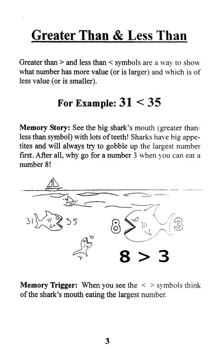 Memory Triggers Elementary Math Terms Christianbook