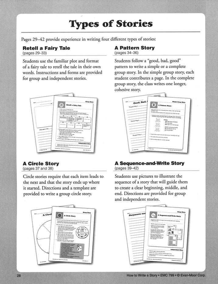 How To Write A Story Grades 1 3 9781557998019 Christianbook Com