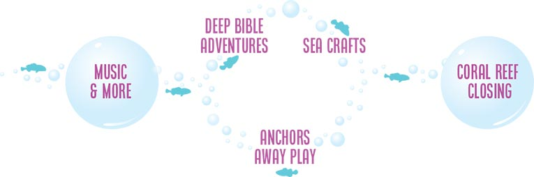 How Anchored VBS Works