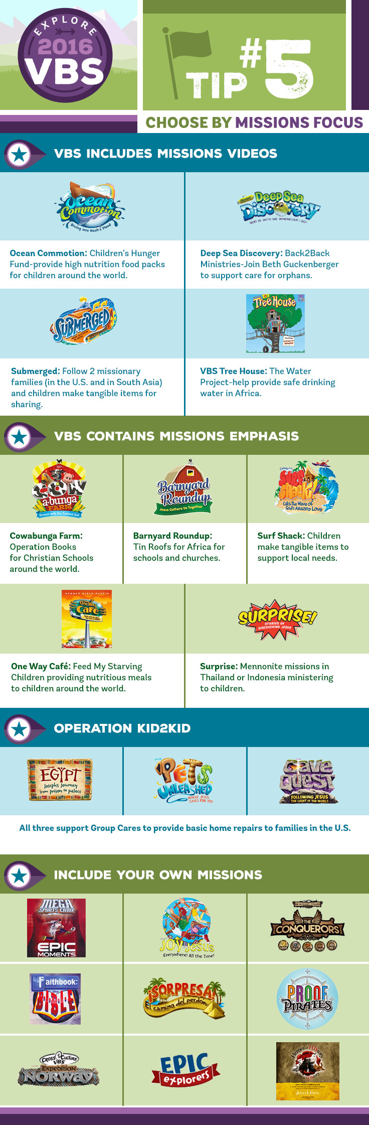 VBS Tip#5: Choose by Missions Focu